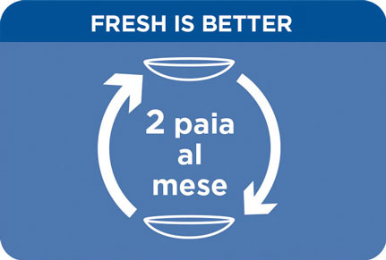 fresh is better!
